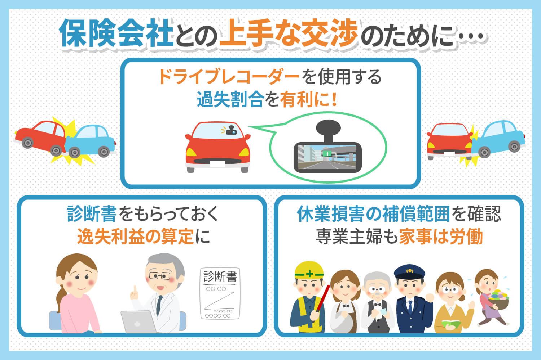 交通事故による保険会社との対応方法