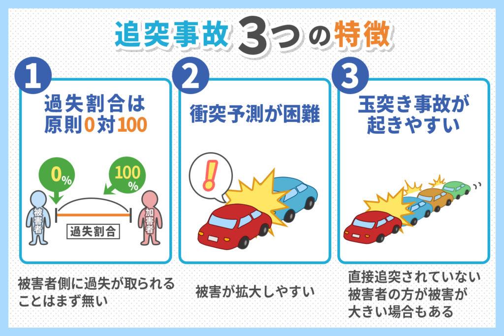 追突事故3つの特徴